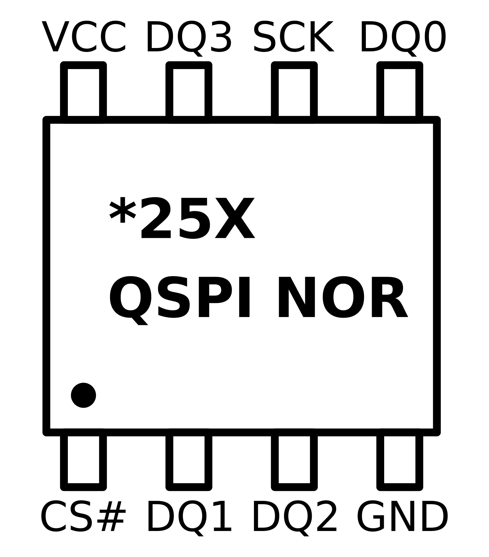 8-pin QSPI NOR Flash pinout diagram for the Quad SPI mode.
